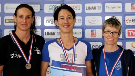 Résultats des championnats de France Maîtres de natation